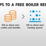 Am I Eligible for the Free Boiler Grant?