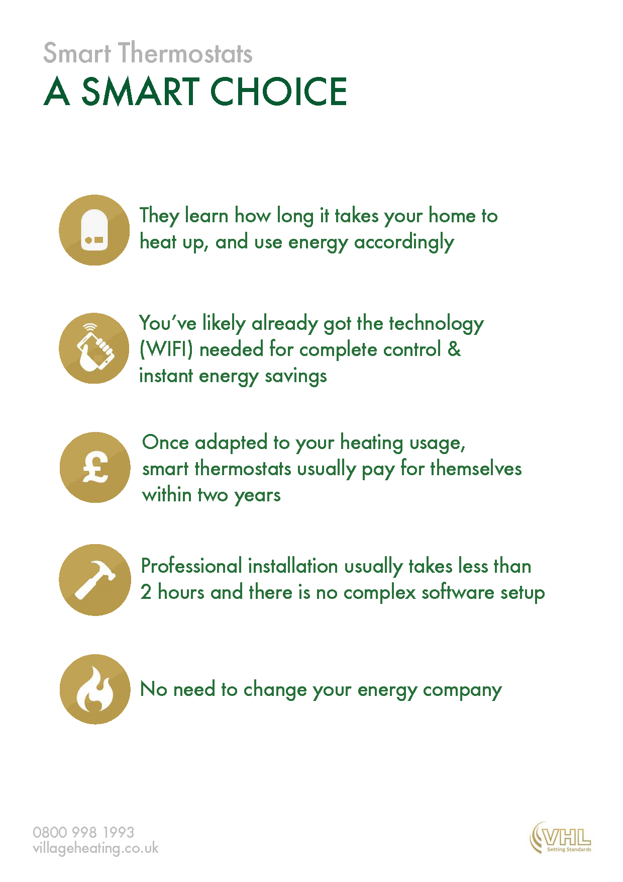 Smart thermostat benefits list