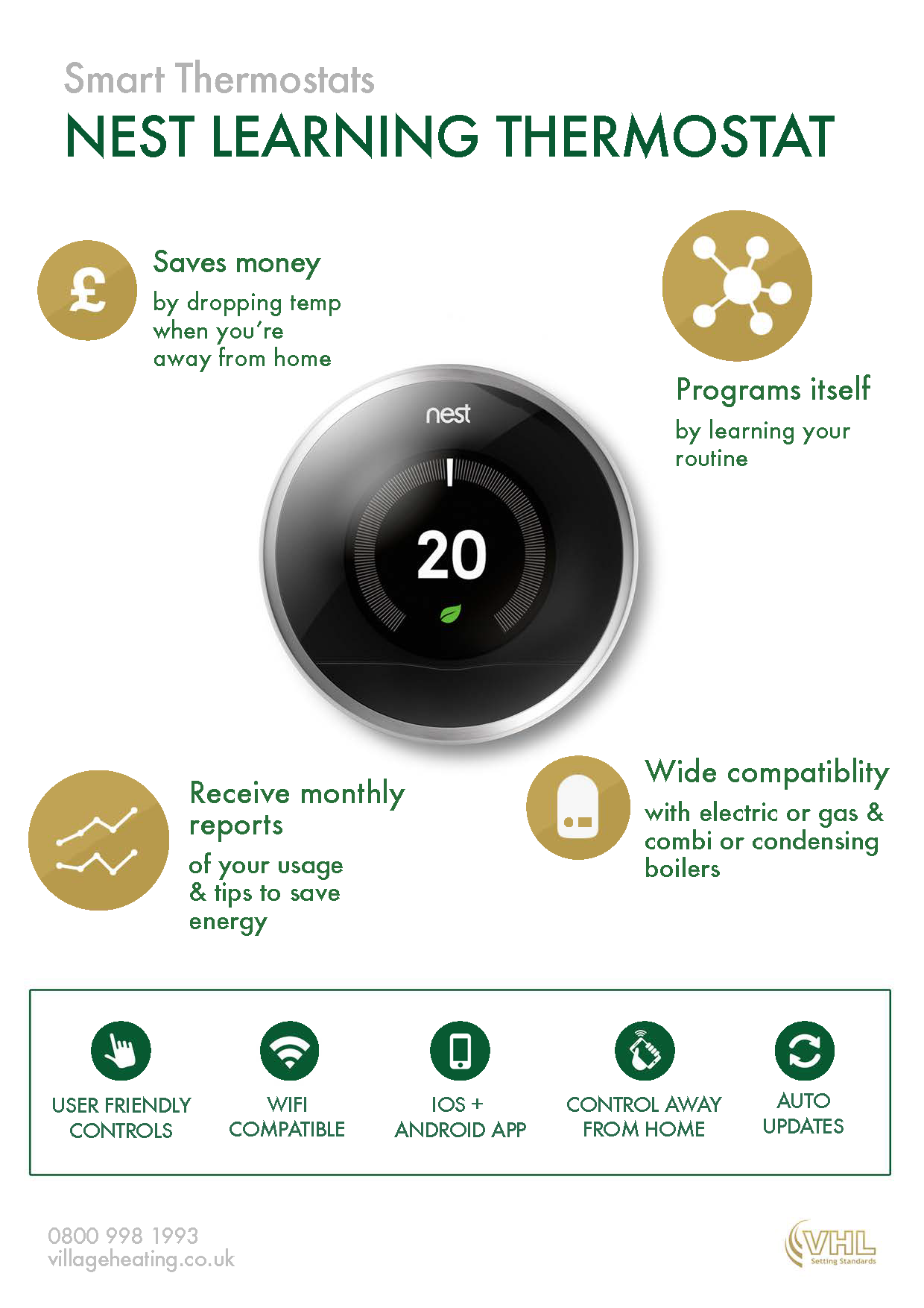 Nest Learning Thermostat benefits