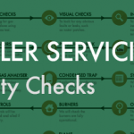 Boiler Servicing Safety Checks – Step by Step [infographic]