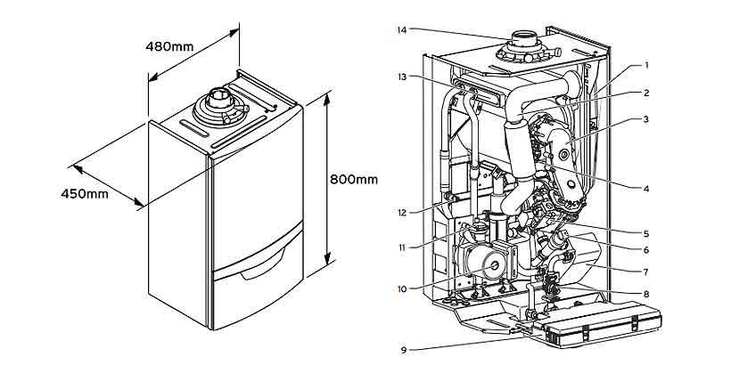 Vaillant ecoTec boiler diagram